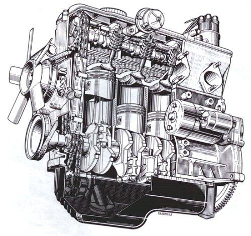 Линейка двигателей BMW.
